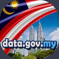 Malaysia Open Data Website